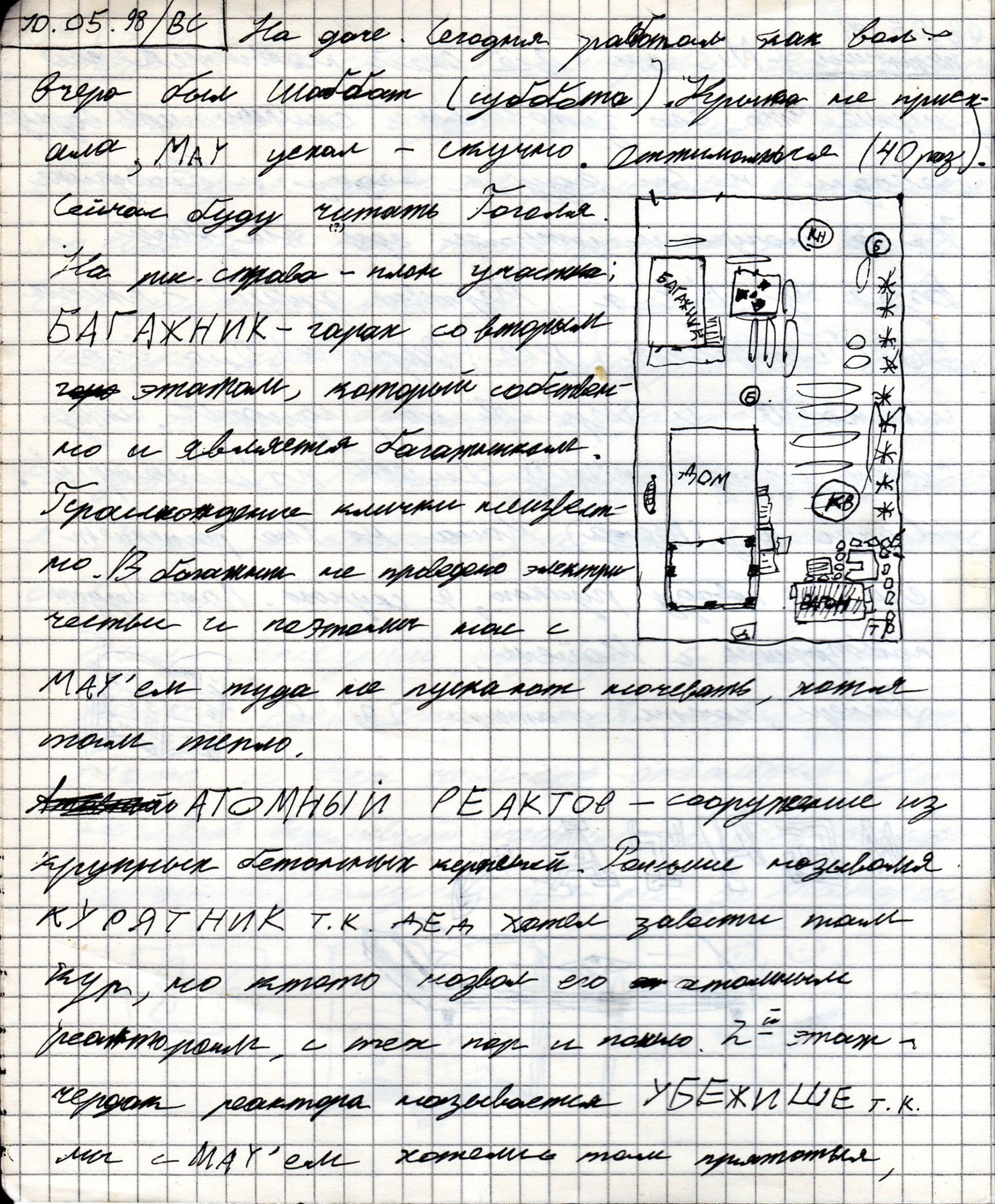 Запись из дневника от 10.05.1998, 1 страница из 2
