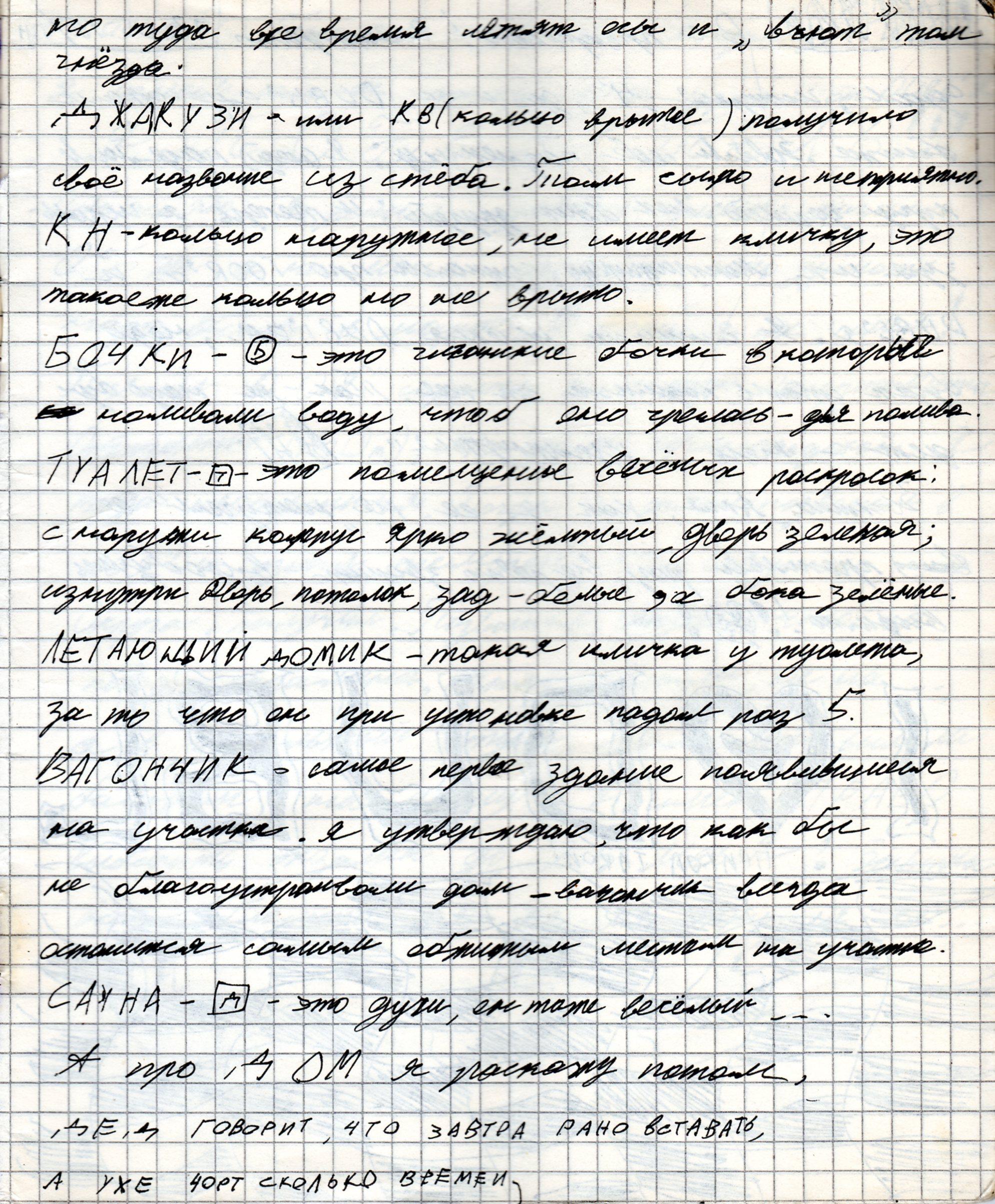 Запись из дневника от 10.05.1998, 2 страница из 2